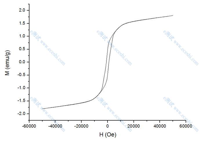 M-H曲线.jpg